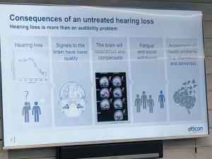 Consequences of untreated hearing loss
